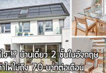 การประหยัดพลังงานในบ้าน,บ้านประหยัดพลังงาน