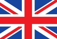 Brexit property price implications