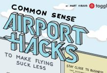 airport travel trips