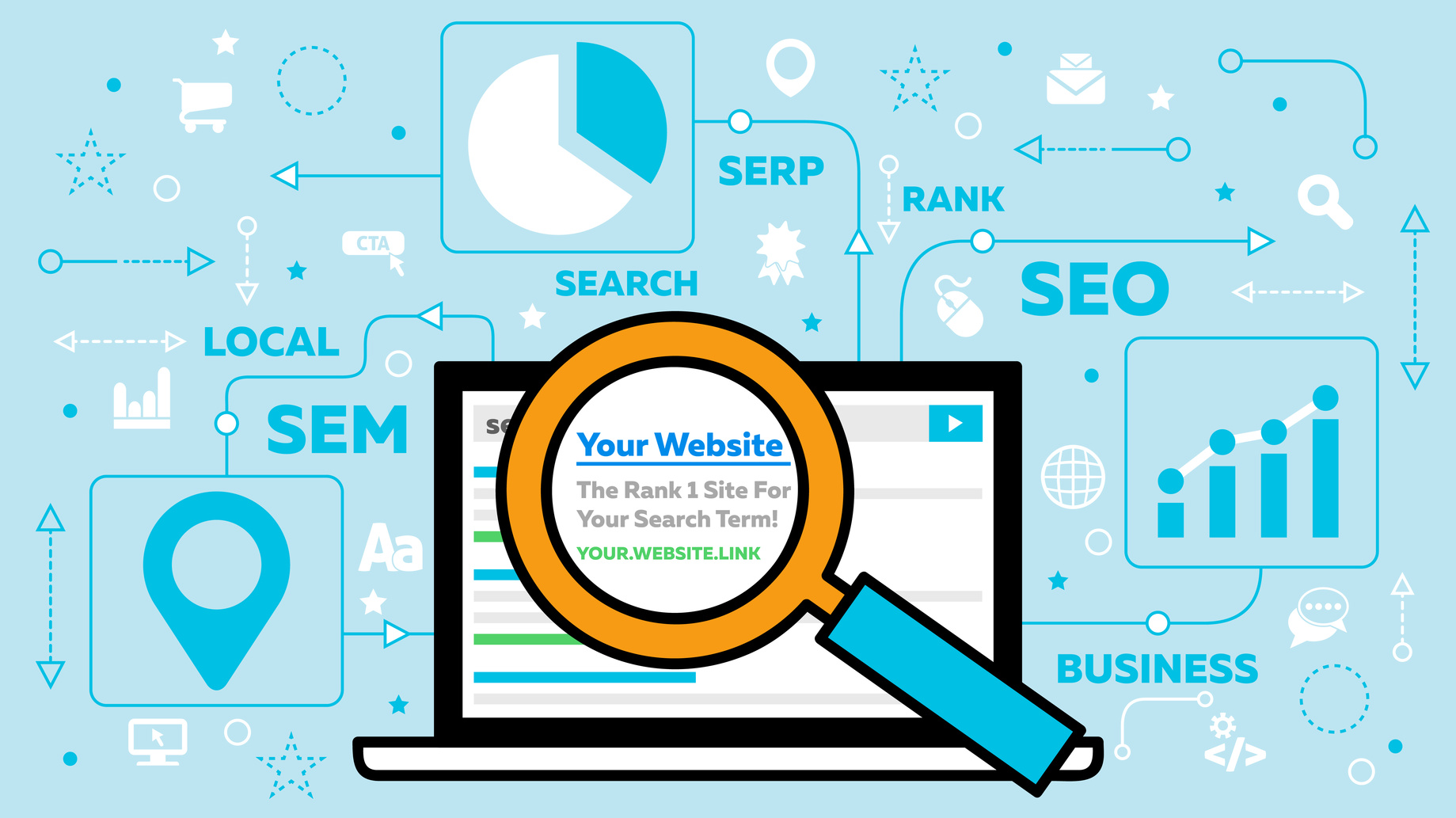 4 Tips To Increase Your Site's Google Ranking - Thailand-Property