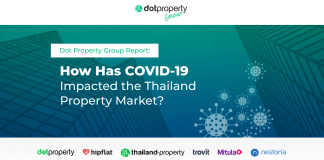 COVID-19 Impacted the Thailand Property Market Dot Property Group Report: How Has COVID-19 Impacted the Thailand Property Market?