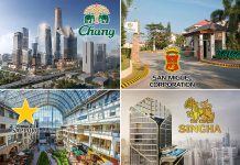 breweries in Asia with property development ambitions