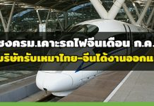 รถไฟ ไทย จีน,รถไฟความเร็วสูง,รถไฟความเร็วสูง ไทย,โครงการรถไฟความเร็วสูง